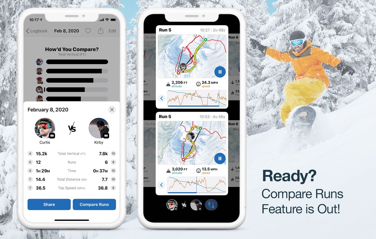 Never Standing Still: What's New in Slopes