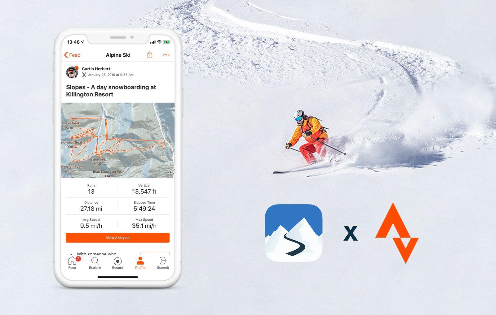Slopes x Strava: GPS Integration